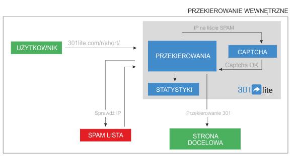 przek-wewn.jpg.1bf0720ad0e41b4f8c0d8c08413180e5.jpg
